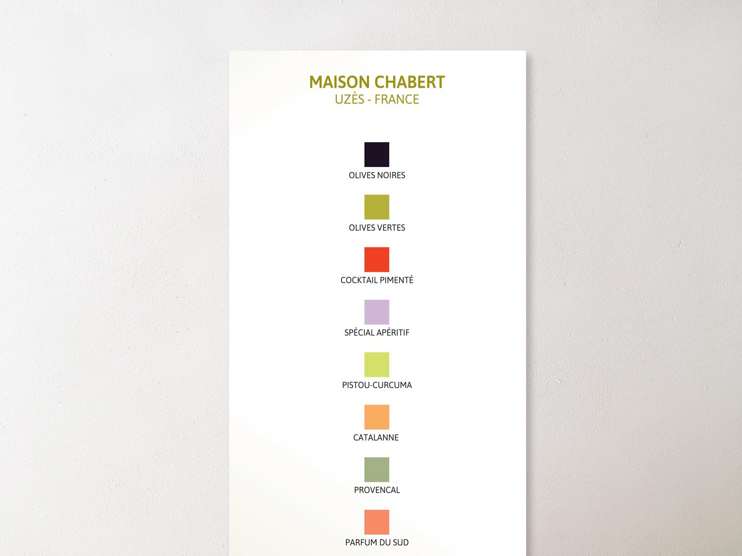 Les couleurs de la gamme Les Mille Senteurs