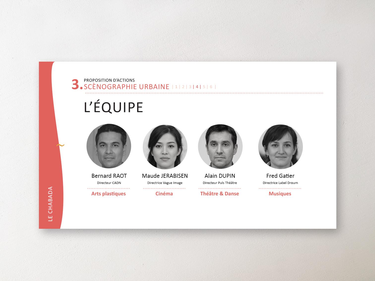 Mazette! template page équipe