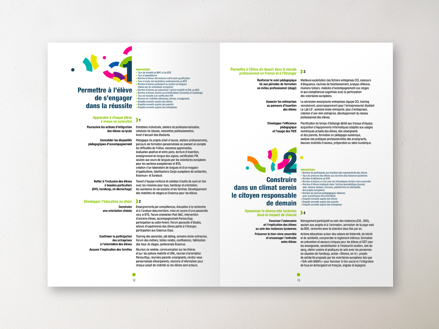 Page type projet établissement CCI du Gard